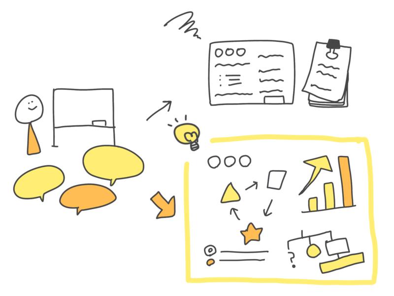 【HDC大阪 くらし向上計画】絵心がなくてもOK!グラフィックレコーディング体験講座